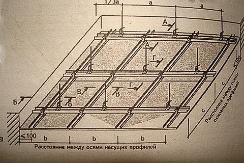 Крепление каркаса потолка П112