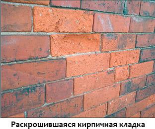 Утепление наружных стен панельных домов
